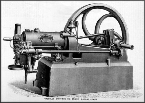 A 9HP Crossley Brothers Oil Engine from 1892