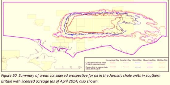 Shale Oil Summary