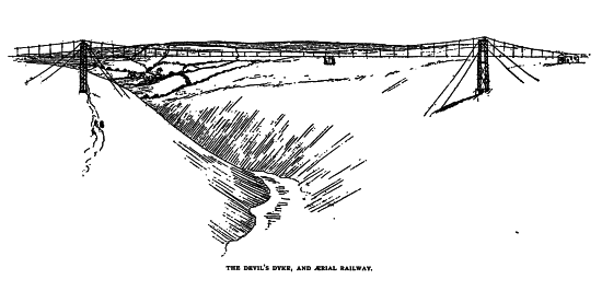 The Devil's Dyke and Aerial Railway 1897