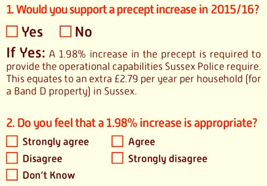 Would you support a precept increase?