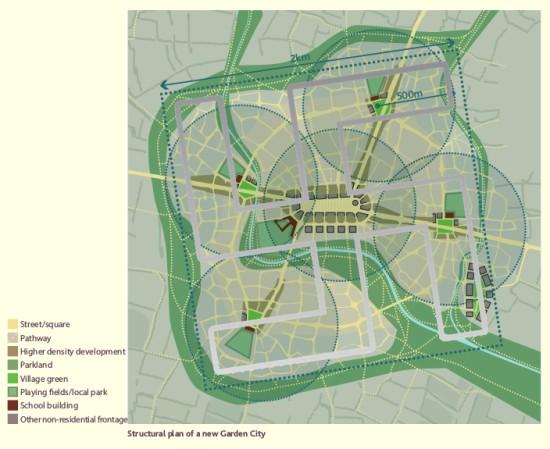 Structural Plan of a New Garden City