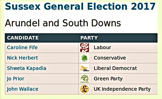 general election 2017 Arundel & South Downs