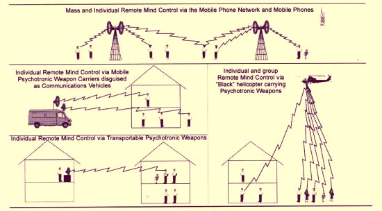 Why you need to live in a Faraday Cage