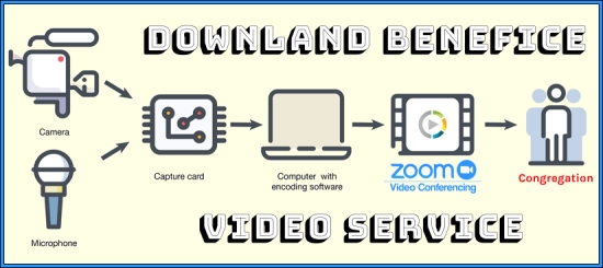 Downland Benefice Video Service